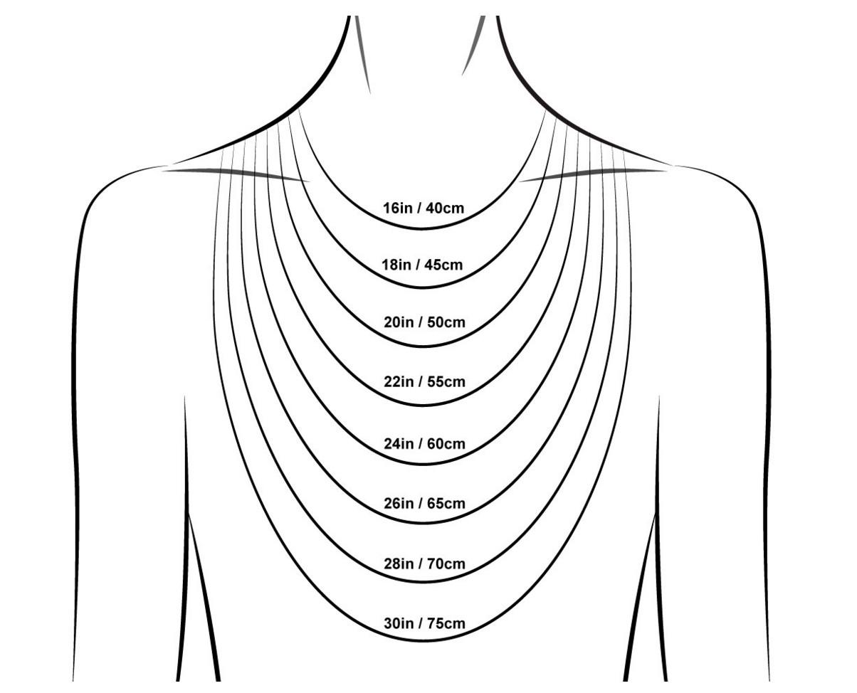 Lunghezze delle collane
